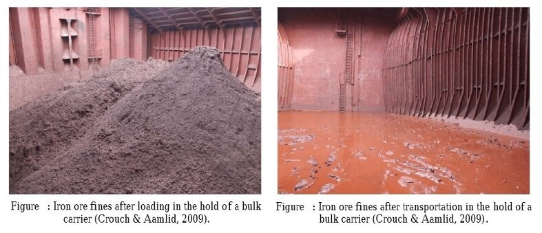 Precautions against bulk cargo which may liquefy