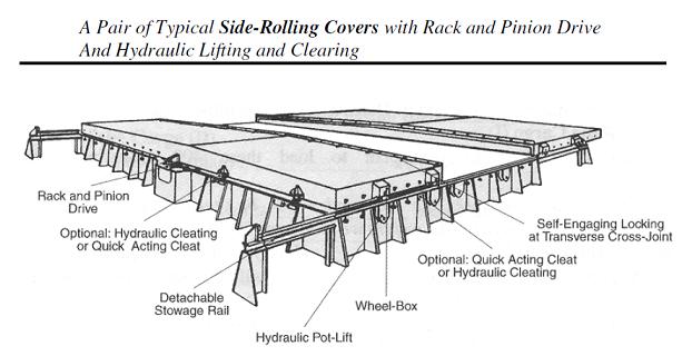 Bulk carrier general arrangement ,various design , size range & usability